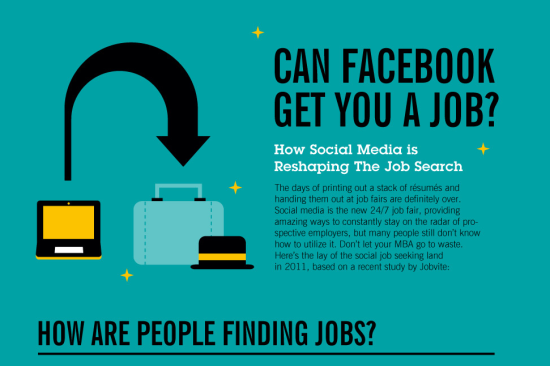 Infographic: 'Can Facebook Get You a Job?'
